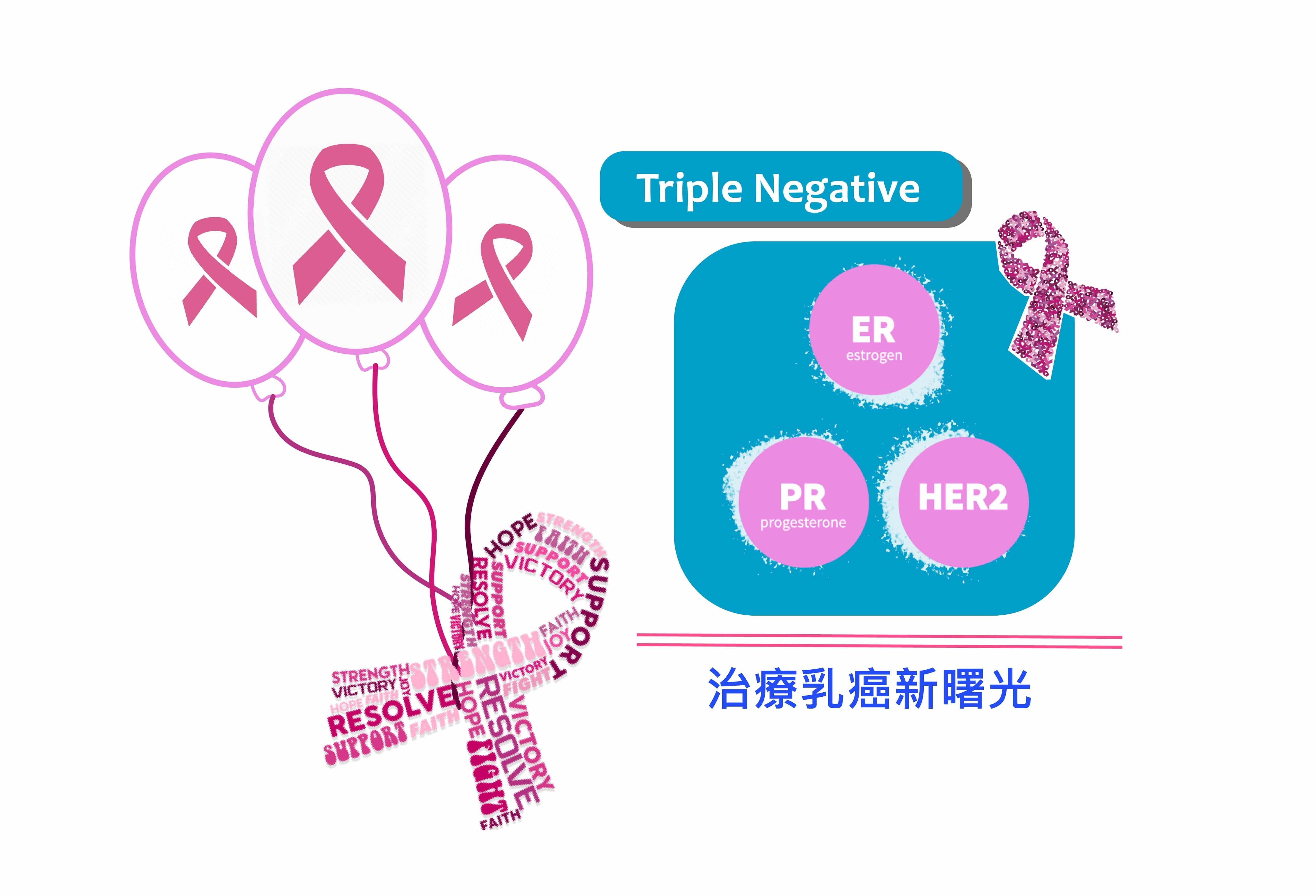 治療乳癌新曙光