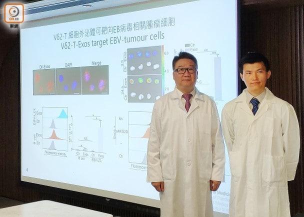 Vδ2‑T細胞外泌體可有效治療EB病毒引起的相關腫瘤